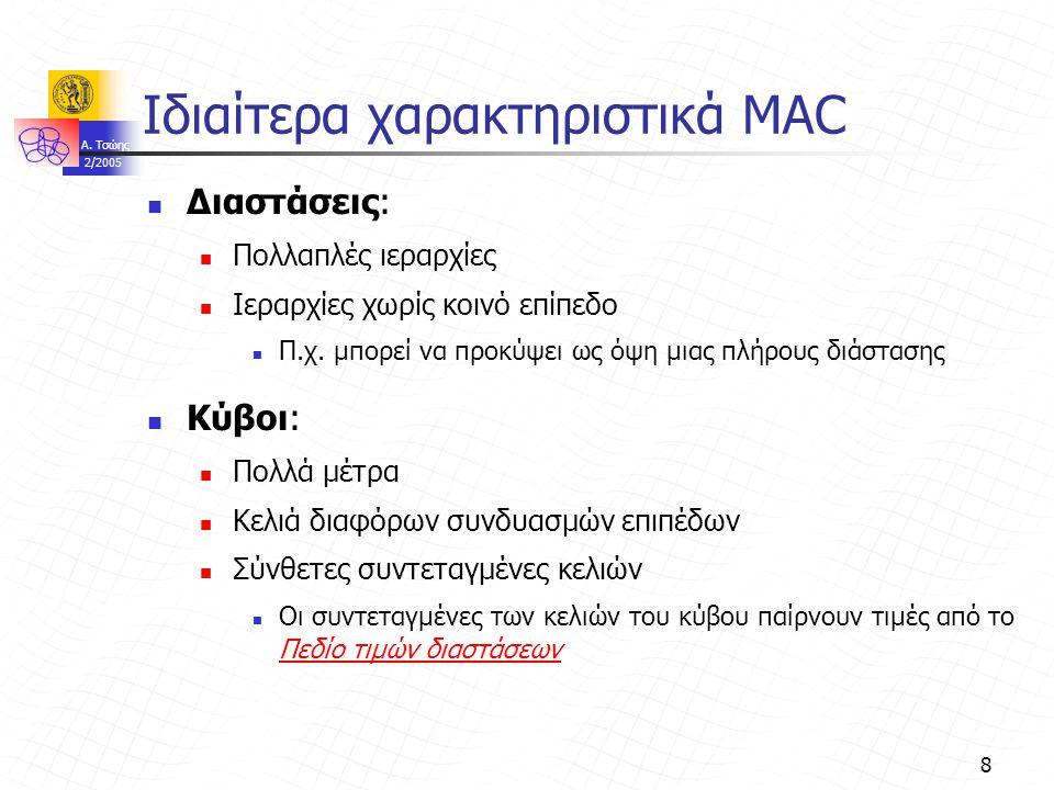 A. Τσώης 2/2005 8 Ιδιαίτερα χαρακτηριστικά MAC Διαστάσεις: Πολλαπλές ιεραρχίες Ιεραρχίες χωρίς κοινό επίπεδο Π.χ. μπορεί να προκύψει ως όψη μιας πλήρο