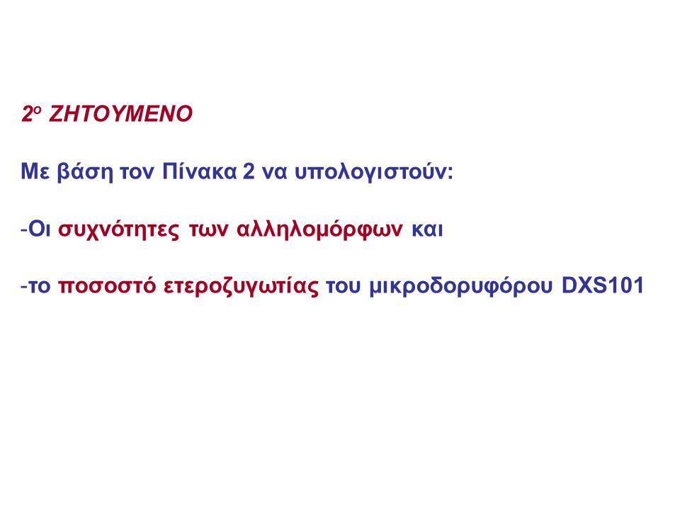 2 o ZHTOYMENO Mε βάση τον Πίνακα 2 να υπολογιστούν: -Οι συχνότητες των αλληλομόρφων και -το ποσοστό ετεροζυγωτίας του μικροδορυφόρου DXS101