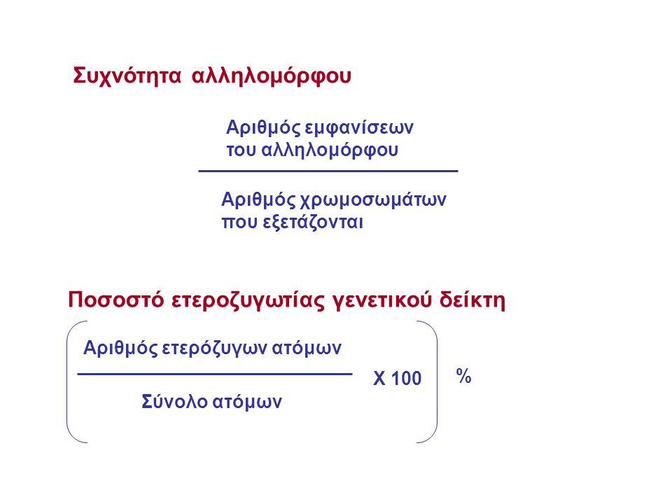 Συχνότητα αλληλομόρφου Ποσοστό ετεροζυγωτίας γενετικού δείκτη Αριθμός εμφανίσεων του αλληλομόρφου Αριθμός χρωμοσωμάτων που εξετάζονται Αριθμός ετερόζυ