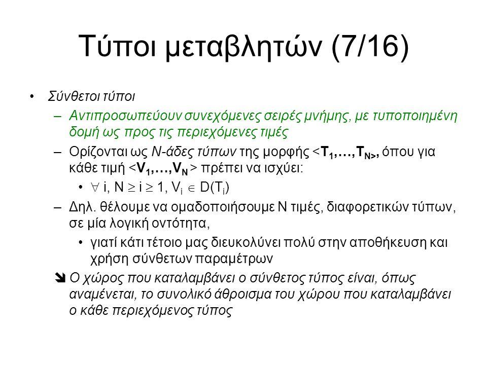 Τύποι μεταβλητών (7/16) Σύνθετοι τύποι –Αντιπροσωπεύουν συνεχόμενες σειρές μνήμης, με τυποποιημένη δομή ως προς τις περιεχόμενες τιμές –Ορίζονται ως Ν-άδες τύπων της μορφής, όπου για κάθε τιμή πρέπει να ισχύει:  i, N  i  1, V i  D(Τ i ) –Δηλ.