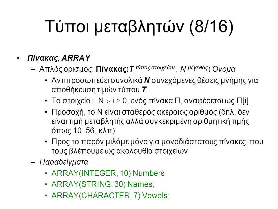 Τύποι μεταβλητών (8/16) Πίνακας, ARRAY –Απλός ορισμός: Πίνακας(Τ τύπος στοιχείου, Ν μέγεθος ) Όνομα Αντιπροσωπεύει συνολικά Ν συνεχόμενες θέσεις μνήμης για αποθήκευση τιμών τύπου Τ.