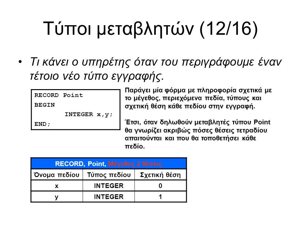 Τύποι μεταβλητών (12/16) Τι κάνει ο υπηρέτης όταν του περιγράφουμε έναν τέτοιο νέο τύπο εγγραφής.
