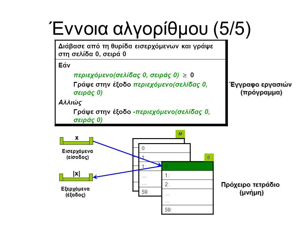 Έννοια αλγορίθμου (5/5) Διάβασε από τη θυρίδα εισερχόμενων και γράψε στη σελίδα 0, σειρά 0 Εάν περιεχόμενο(σελίδας 0, σειράς 0)  0 Γράψε στην έξοδο περιεχόμενο(σελίδας 0, σειράς 0) Αλλιώς Γράψε στην έξοδο -περιεχόμενο(σελίδας 0, σειράς 0) Έγγραφο εργασιών (πρόγραμμα) (πρόγραμμα) Πρόχειρο τετράδιο (μνήμη) 0:0: 1:1: 1:1: ………… 59: 0:0: 1:1: 2:2: ………… 0 M Εισερχόμενα(είσοδος) Εξερχόμενα(έξοδος) x |x|