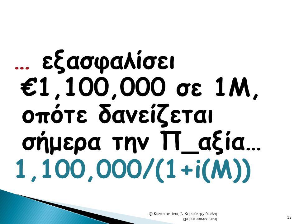 … εξασφαλίσει €1,100,000 σε 1Μ, οπότε δανείζεται σήμερα την Π_αξία… 1,100,000/(1+i(M)) © Κωνσταντίνος Ι.