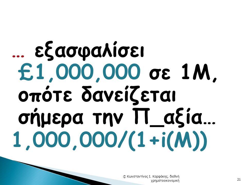 … εξασφαλίσει £1,000,000 σε 1Μ, οπότε δανείζεται σήμερα την Π_αξία… 1,000,000/(1+i(M)) © Κωνσταντίνος Ι.