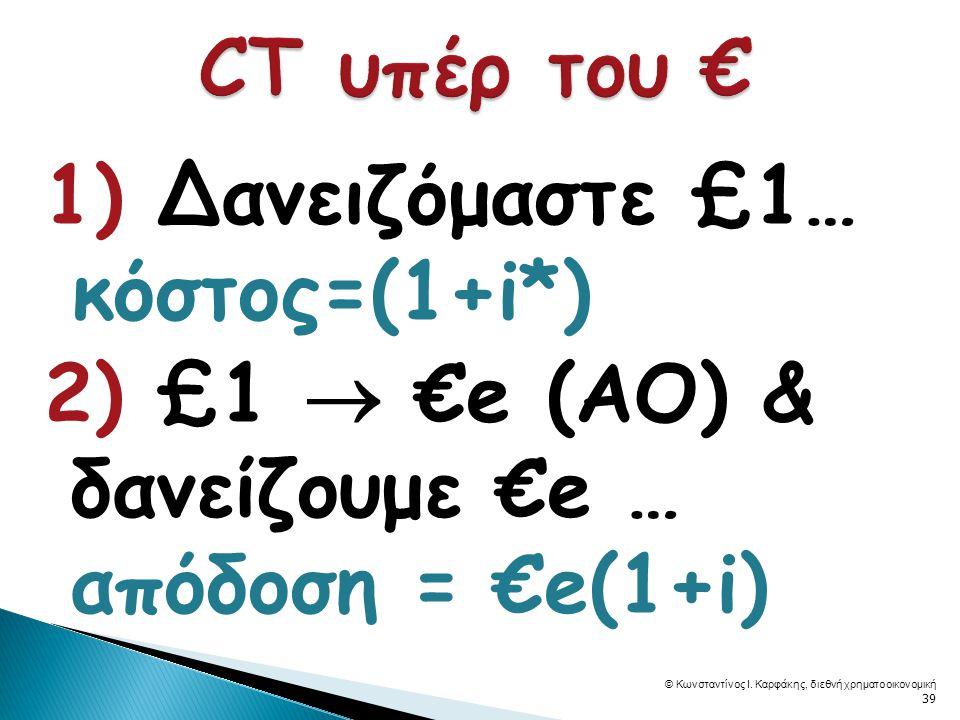 1) Δανειζόμαστε £1… κόστος=(1+i*) 2) £1  €e (ΑΟ) & δανείζουμε €e … απόδοση = €e(1+i) © Κωνσταντίνος Ι.