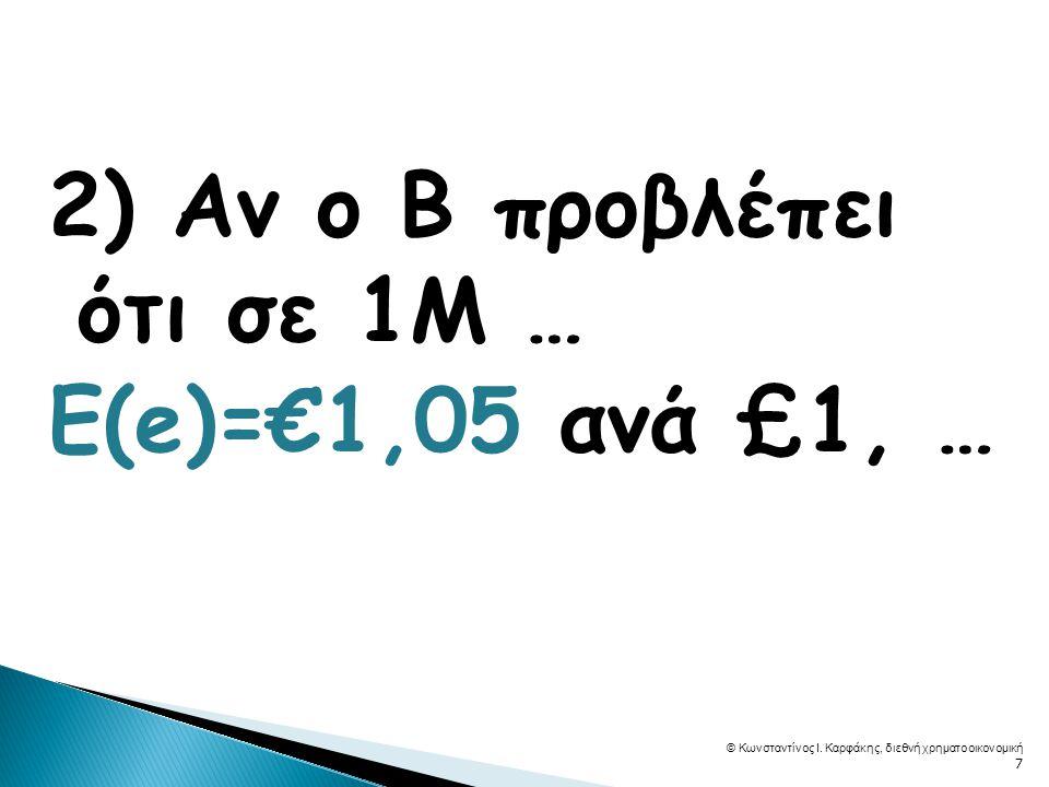  Έστω… d>0 (f>e)  x<0. d>0 σημαίνει ότι i>i*, οπότε … © Κωνσταντίνος Ι.