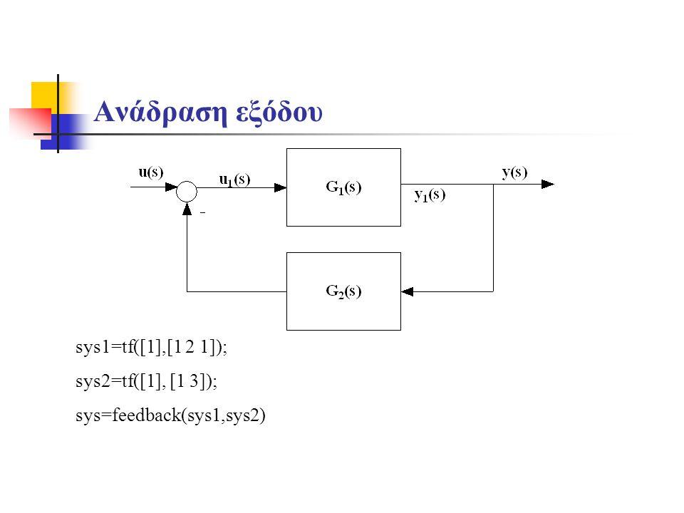 Ανάδραση εξόδου sys1=tf([1],[1 2 1]); sys2=tf([1], [1 3]); sys=feedback(sys1,sys2)