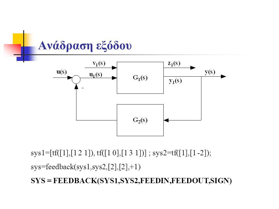 Ανάδραση εξόδου sys1=[tf([1],[1 2 1]), tf([1 0],[1 3 1])] ; sys2=tf([1],[1 -2]); sys=feedback(sys1,sys2,[2],[2],+1) SYS = FEEDBACK(SYS1,SYS2,FEEDIN,FEEDOUT,SIGN)