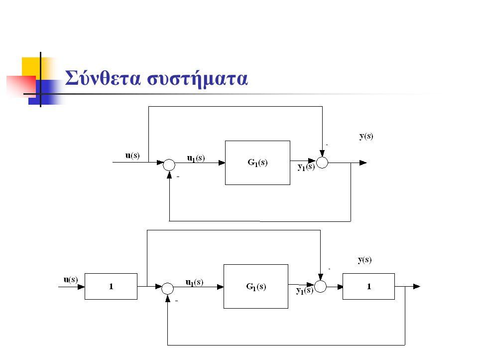 Σύνθετα συστήματα