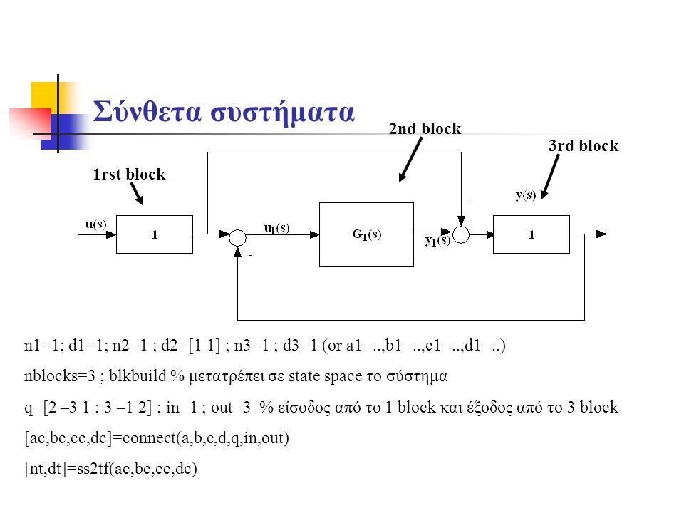 n1=1; d1=1; n2=1 ; d2=[1 1] ; n3=1 ; d3=1 (or a1=..,b1=..,c1=..,d1=..) nblocks=3 ; blkbuild % μετατρέπει σε state space το σύστημα q=[2 –3 1 ; 3 –1 2] ; in=1 ; out=3 % είσοδος από το 1 block και έξοδος από το 3 block [ac,bc,cc,dc]=connect(a,b,c,d,q,in,out) [nt,dt]=ss2tf(ac,bc,cc,dc) 1rst block 2nd block 3rd block