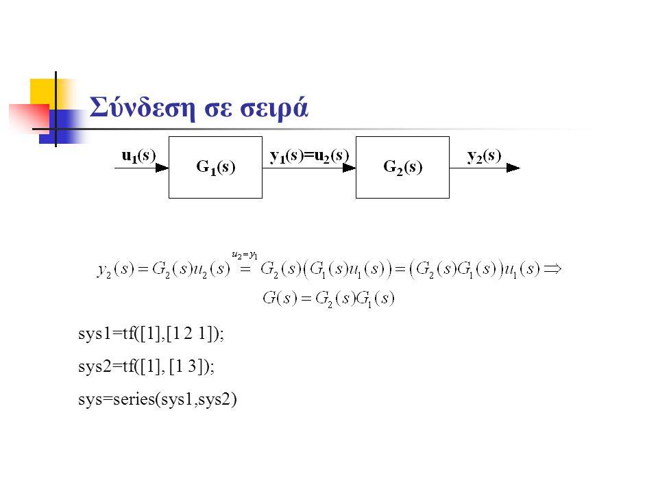 Σύνδεση σε σειρά sys1=tf([1],[1 2 1]); sys2=tf([1], [1 3]); sys=series(sys1,sys2)