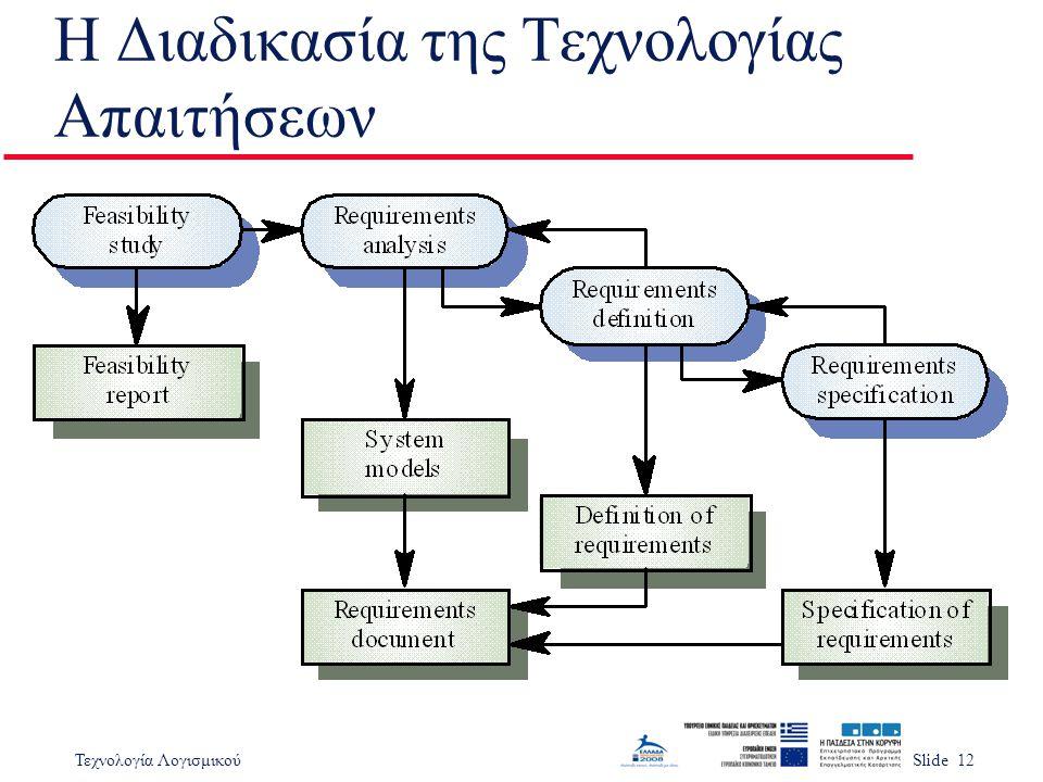 Τεχνολογία ΛογισμικούSlide 12 Η Διαδικασία της Τεχνολογίας Απαιτήσεων