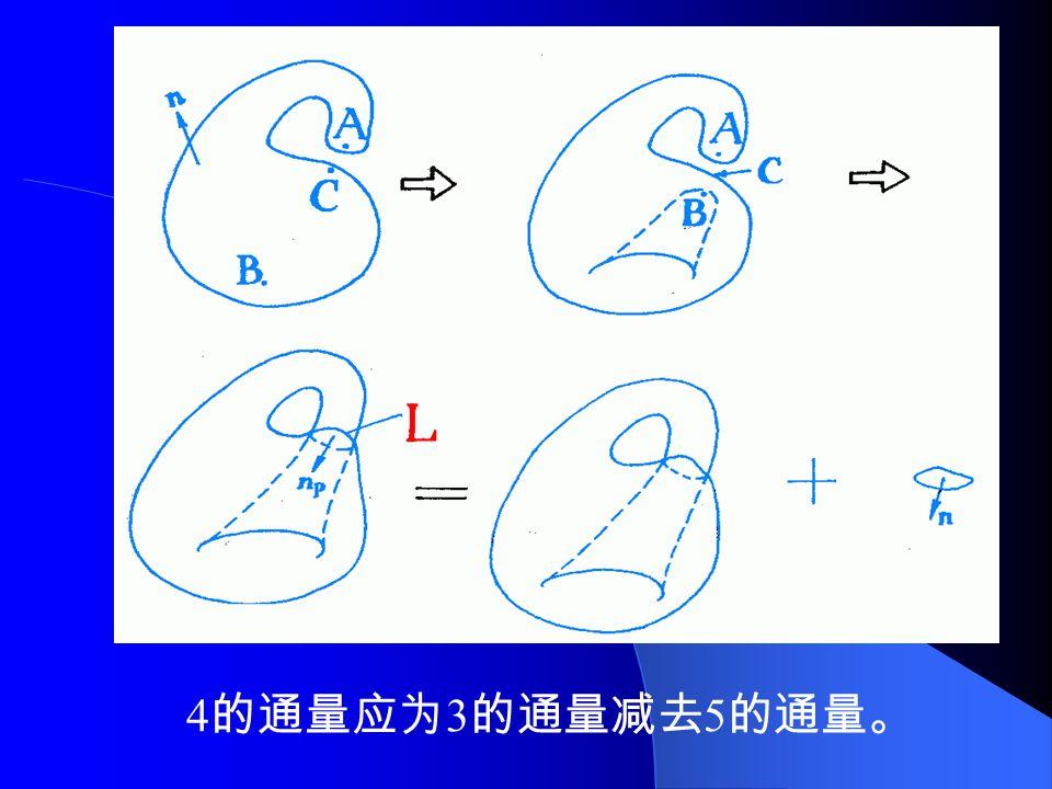 被捏合的部分法向量为原先三部分法向量 的和。 P 处方向与 A , B 同,与 C 相反。