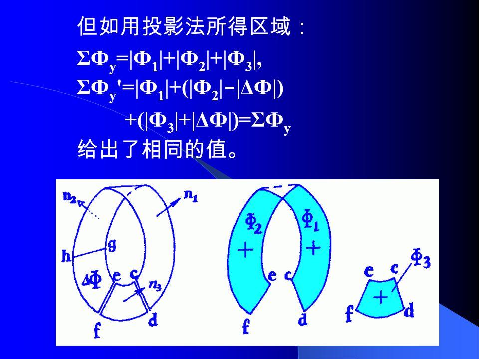 由剪的方式不唯一,当 cdef 变为 cdhg 时: |Ф 3 ' |=|Ф 3 |+|ΔФ|;|Ф 2 ' |=|Ф 2 | - |ΔФ|; 故 ΣФ ' =ΣФ+2|ΔФ|. 即其通量无意义。