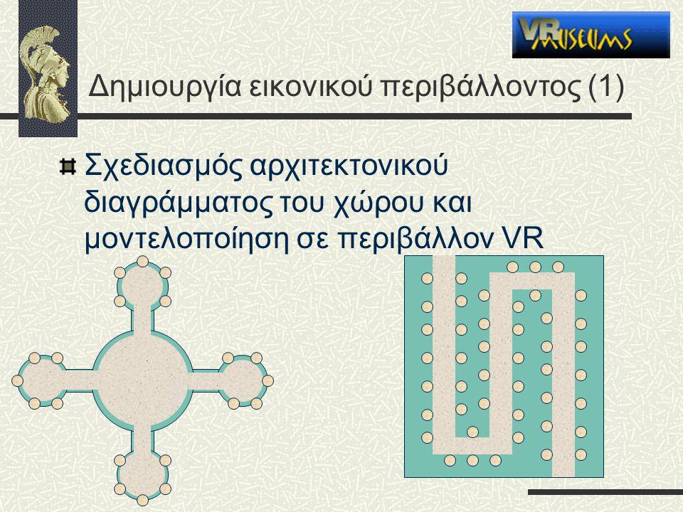 Δημιουργία εικονικού περιβάλλοντος (1) Σχεδιασμός αρχιτεκτονικού διαγράμματος του χώρου και μοντελοποίηση σε περιβάλλον VR