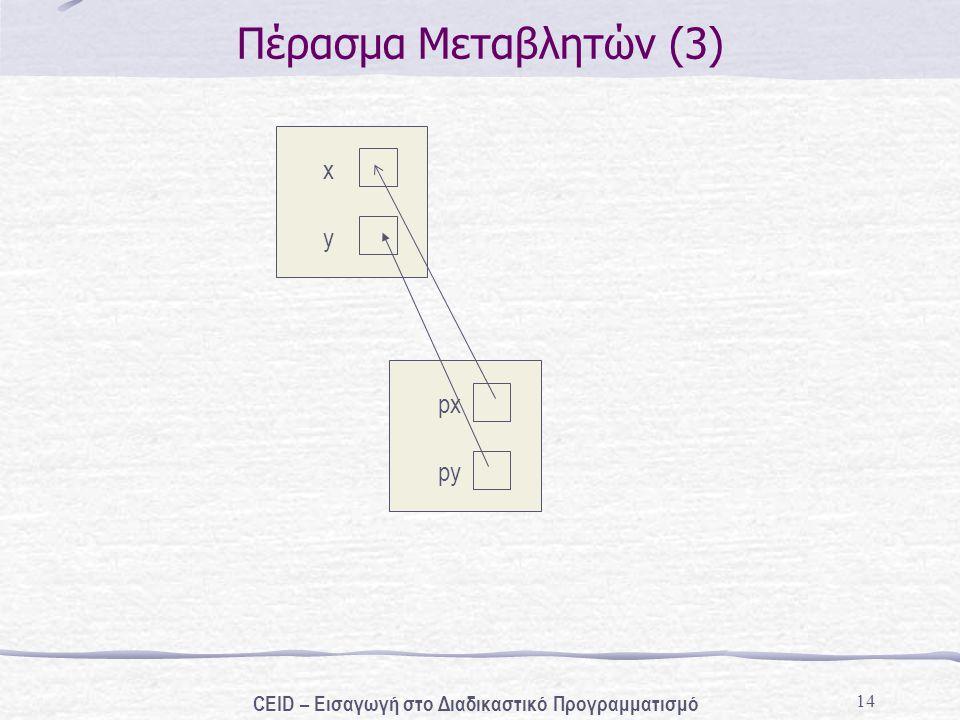 14 Πέρασμα Μεταβλητών (3) x px y py CEID – Εισαγωγή στο Διαδικαστικό Προγραμματισμό