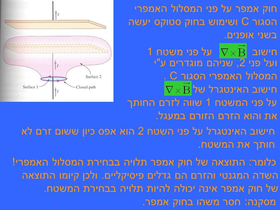 חישוב האינטגרל של חישוב האינטגרל על פני השטח 2 הוא אפס כיון ששום זרם לא חותך את המשטח.