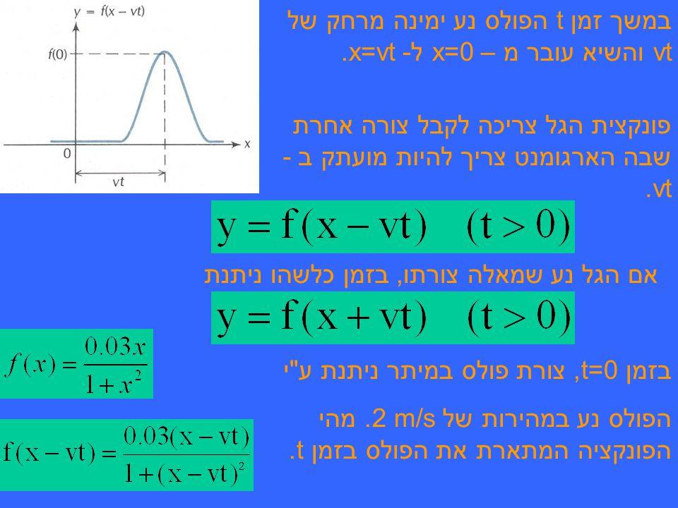 במשך זמן t הפולס נע ימינה מרחק של vt והשיא עובר מ – x=0 ל- x=vt.
