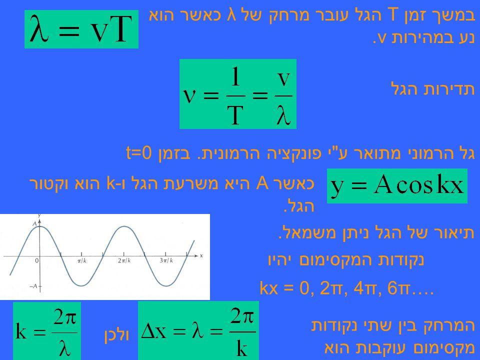 במשך זמן T הגל עובר מרחק של λ כאשר הוא נע במהירות v.v.