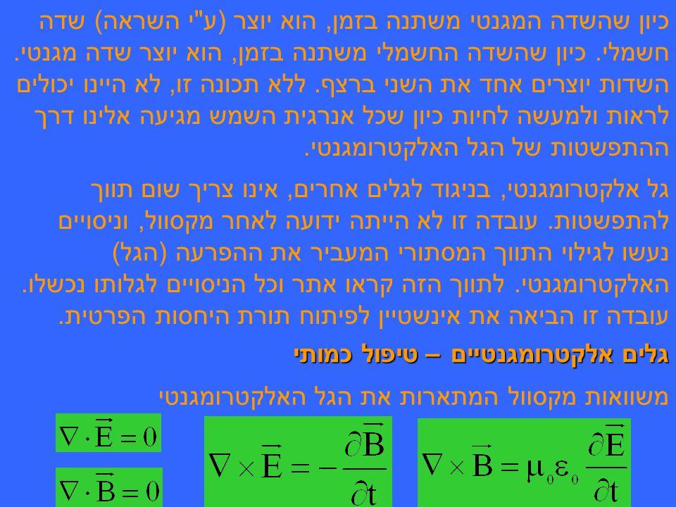 כיון שהשדה המגנטי משתנה בזמן, הוא יוצר (ע י השראה) שדה חשמלי.