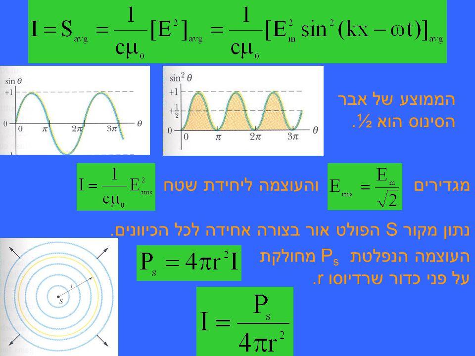הממוצע של אבר הסינוס הוא ½.½.