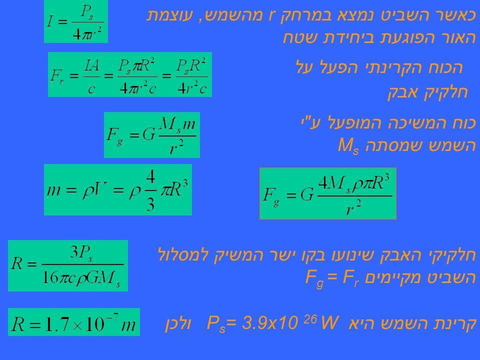 כאשר השביט נמצא במרחק r מהשמש, עוצמת האור הפוגעת ביחידת שטח הכוח הקרינתי הפעל על חלקיק אבק כוח המשיכה המופעל ע י השמש שמסתה MsMs חלקיקי האבק שינועו בקו ישר המשיק למסלול השביט מקיימים F g = FrFr קרינת השמש היא P s = 3.9x10 26 W ולכן