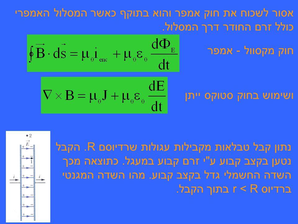 משוואת הגל המשוואה לעיל אינה רק לגבי גל הרמוני.