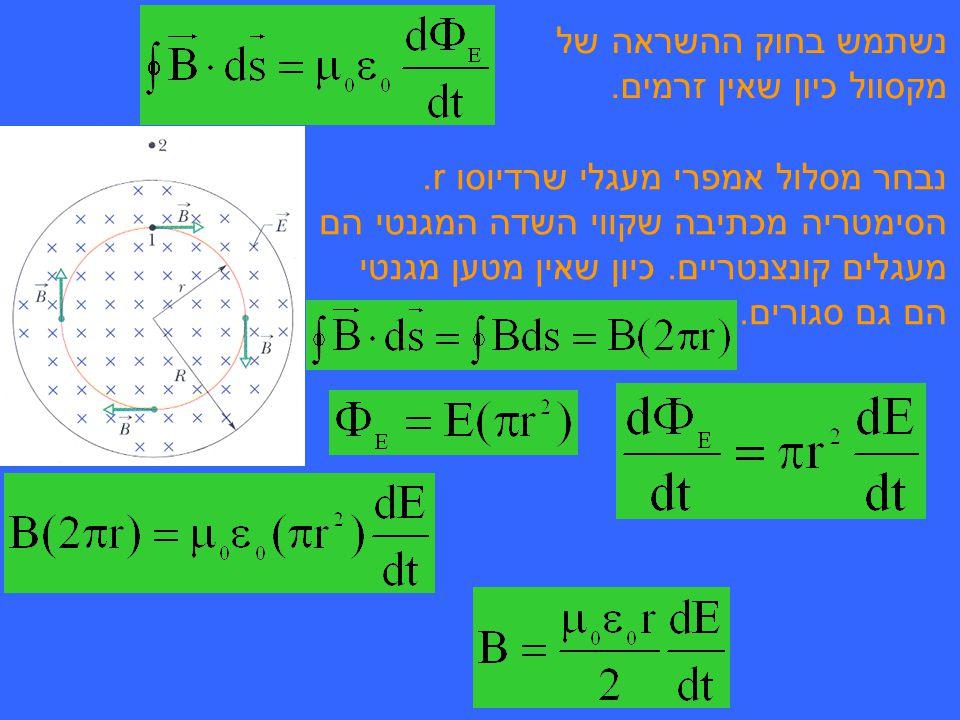 נשתמש בחוק ההשראה של מקסוול כיון שאין זרמים.נבחר מסלול אמפרי מעגלי שרדיוסו r.r.