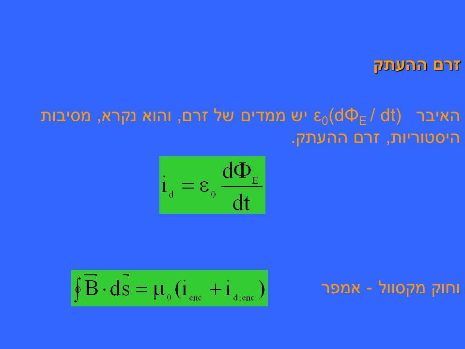 3.המכפלה ExB נותנת את כיוון התקדמות הגל. 4. השדות תמיד משתנים בצורה סינוסואידלית.