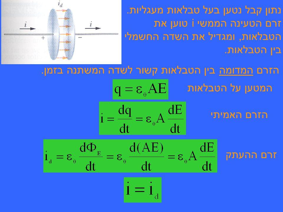 כלומר, ניתן לראות את זרם ההעתק כהמשך לזרם האמיתי, והוא זורם בין הטבלאות של הקבל.