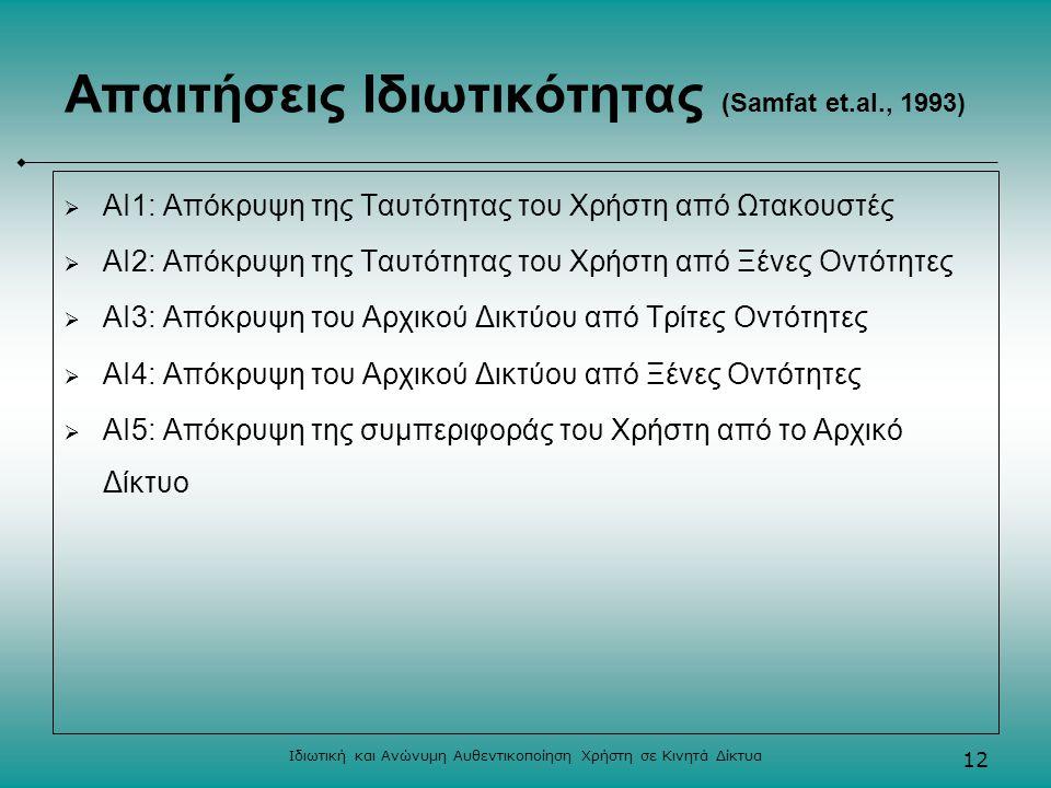 Ιδιωτική και Ανώνυμη Αυθεντικοποίηση Χρήστη σε Κινητά Δίκτυα 12 Απαιτήσεις Ιδιωτικότητας (Samfat et.al., 1993)  ΑΙ1: Απόκρυψη της Ταυτότητας του Χρήστη από Ωτακουστές  ΑΙ2: Απόκρυψη της Ταυτότητας του Χρήστη από Ξένες Οντότητες  ΑΙ3: Απόκρυψη του Αρχικού Δικτύου από Τρίτες Οντότητες  ΑΙ4: Απόκρυψη του Αρχικού Δικτύου από Ξένες Οντότητες  ΑΙ5: Απόκρυψη της συμπεριφοράς του Χρήστη από το Αρχικό Δίκτυο