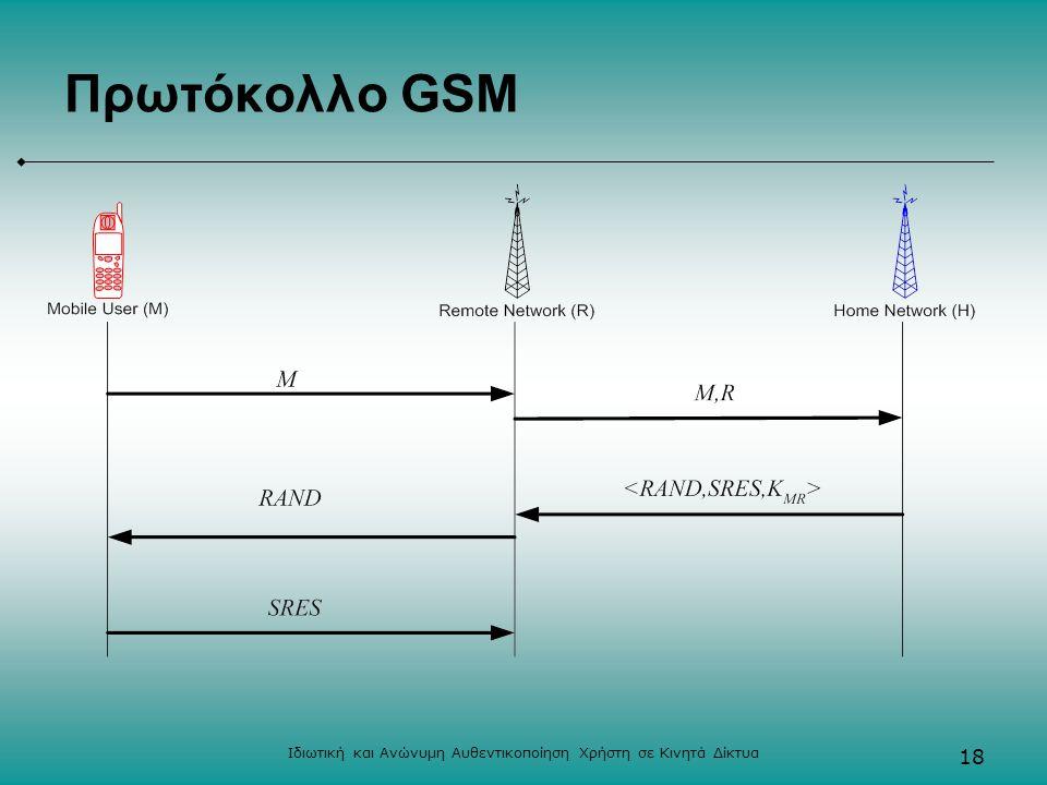 Ιδιωτική και Ανώνυμη Αυθεντικοποίηση Χρήστη σε Κινητά Δίκτυα 18 Πρωτόκολλο GSM