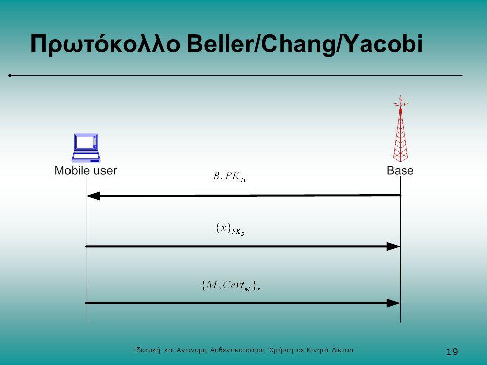 Ιδιωτική και Ανώνυμη Αυθεντικοποίηση Χρήστη σε Κινητά Δίκτυα 19 Πρωτόκολλο Beller/Chang/Yacobi
