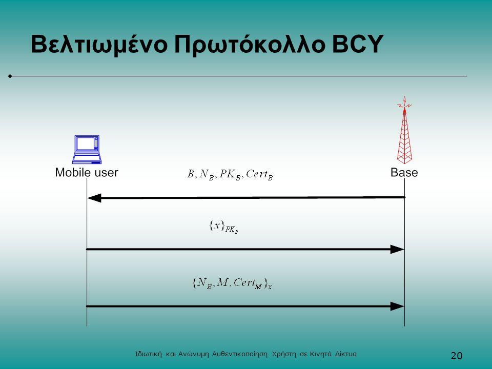 Ιδιωτική και Ανώνυμη Αυθεντικοποίηση Χρήστη σε Κινητά Δίκτυα 20 Βελτιωμένο Πρωτόκολλο BCY