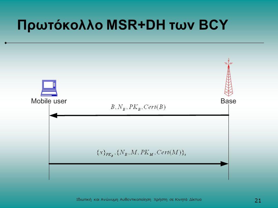 Ιδιωτική και Ανώνυμη Αυθεντικοποίηση Χρήστη σε Κινητά Δίκτυα 21 Πρωτόκολλο MSR+DH των BCY