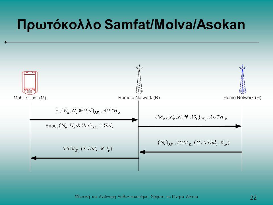 Ιδιωτική και Ανώνυμη Αυθεντικοποίηση Χρήστη σε Κινητά Δίκτυα 22 Πρωτόκολλο Samfat/Molva/Asokan