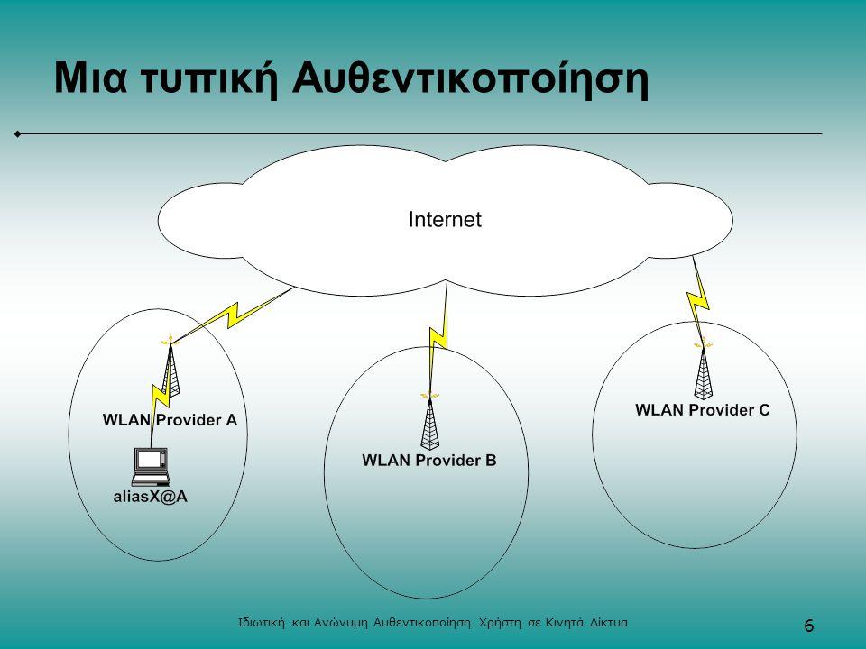 Ιδιωτική και Ανώνυμη Αυθεντικοποίηση Χρήστη σε Κινητά Δίκτυα 6 Μια τυπική Αυθεντικοποίηση