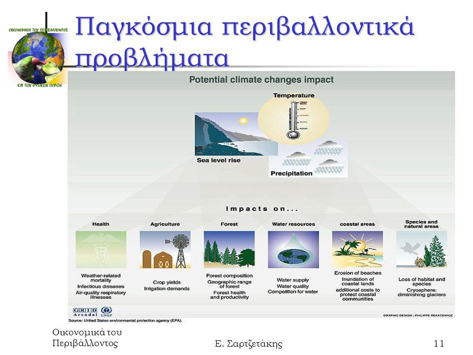 Οικονομικά του ΠεριβάλλοντοςΕ. Σαρτζετάκης11 Παγκόσμια περιβαλλοντικά προβλήματα