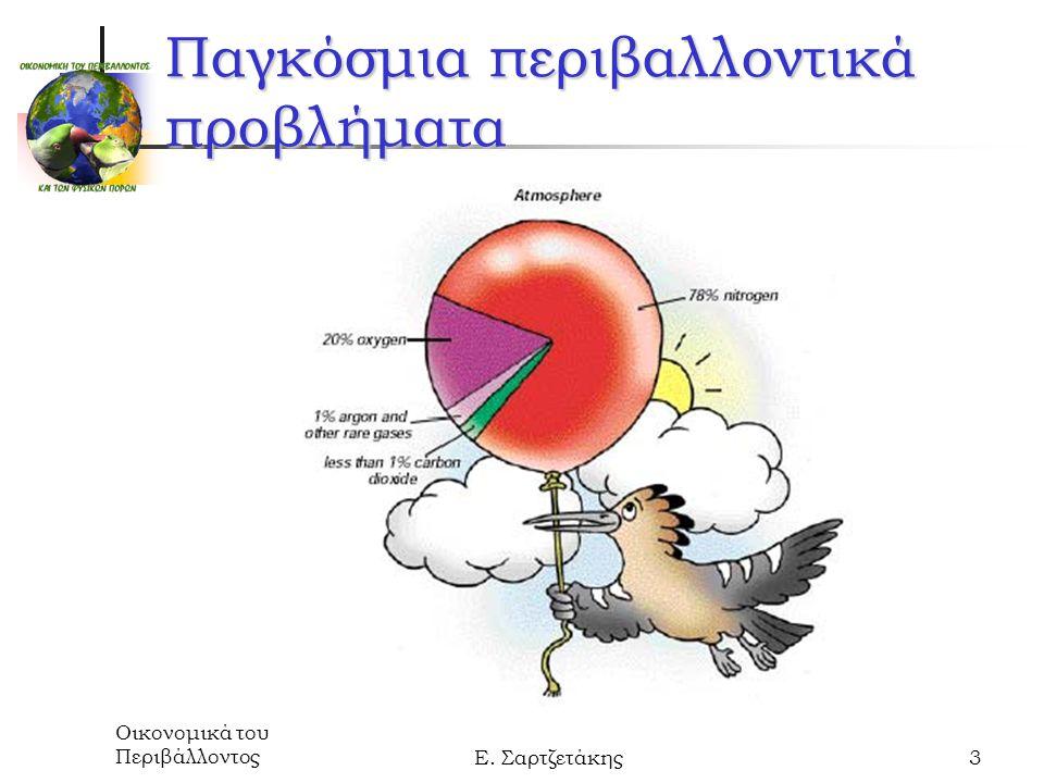 Οικονομικά του ΠεριβάλλοντοςΕ. Σαρτζετάκης3 Παγκόσμια περιβαλλοντικά προβλήματα