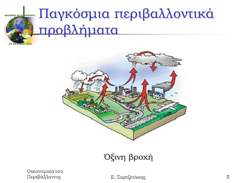 Οικονομικά του ΠεριβάλλοντοςΕ. Σαρτζετάκης5 Παγκόσμια περιβαλλοντικά προβλήματα Όξινη βροχή