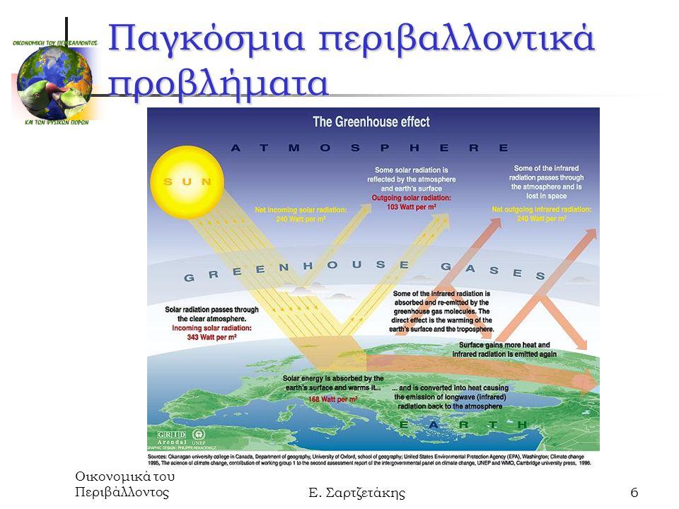 Οικονομικά του ΠεριβάλλοντοςΕ. Σαρτζετάκης6 Παγκόσμια περιβαλλοντικά προβλήματα