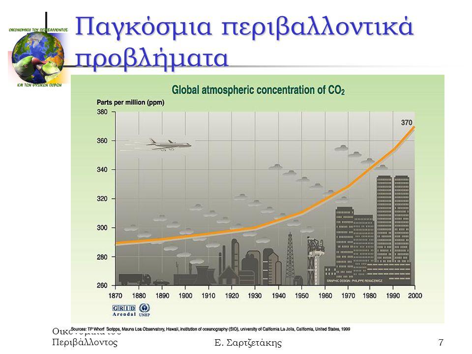 Οικονομικά του ΠεριβάλλοντοςΕ. Σαρτζετάκης7 Παγκόσμια περιβαλλοντικά προβλήματα