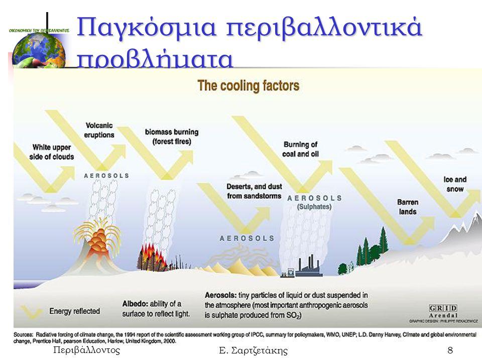 Οικονομικά του ΠεριβάλλοντοςΕ. Σαρτζετάκης8 Παγκόσμια περιβαλλοντικά προβλήματα