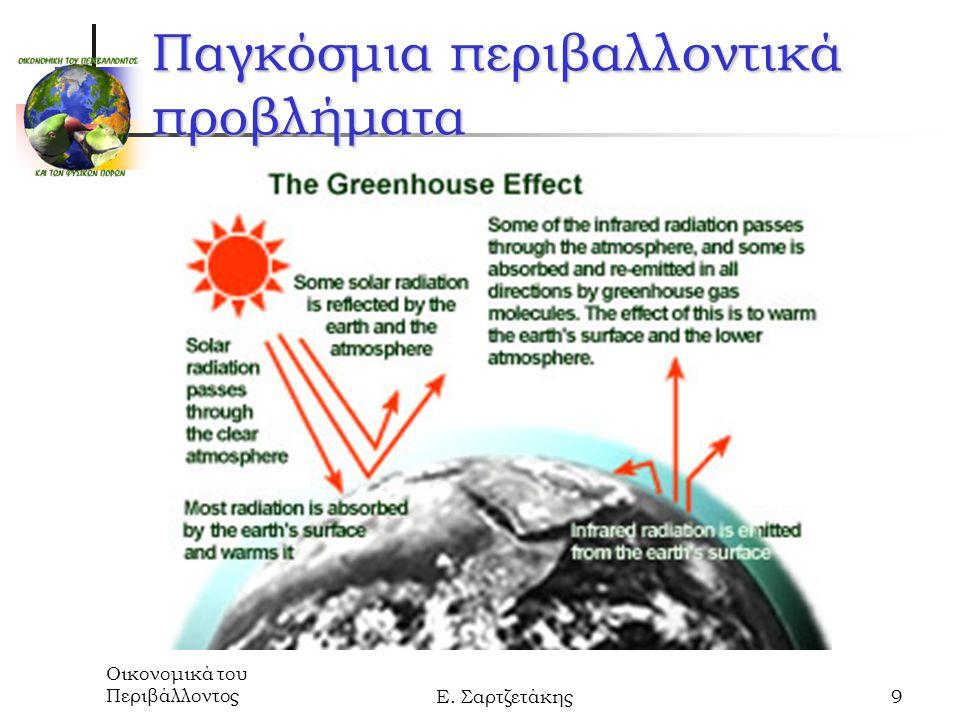 Οικονομικά του ΠεριβάλλοντοςΕ. Σαρτζετάκης9 Παγκόσμια περιβαλλοντικά προβλήματα