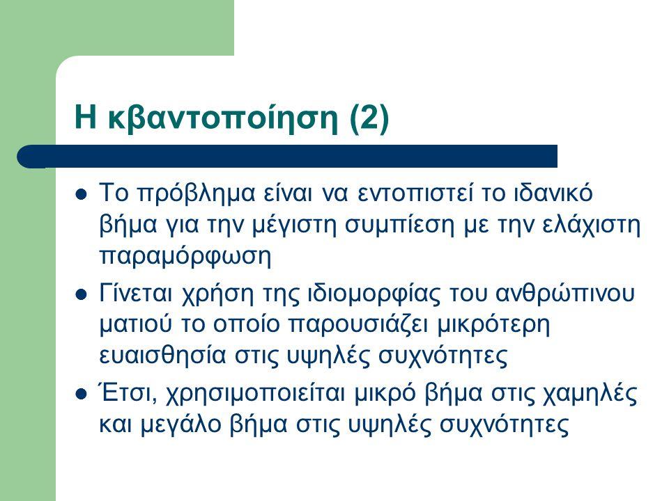 Η κβαντοποίηση (2) Το πρόβλημα είναι να εντοπιστεί το ιδανικό βήμα για την μέγιστη συμπίεση με την ελάχιστη παραμόρφωση Γίνεται χρήση της ιδιομορφίας
