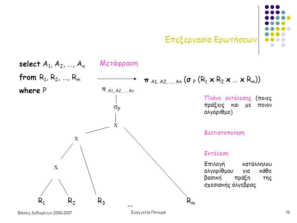 Βάσεις Δεδομένων 2006-2007 Ευαγγελία Πιτουρά16 Επεξεργασία Ερωτήσεων select A 1, A 2, …, A n from R 1, R 2, …, R m where P π A1, A2, …, An (σ P (R 1 x R 2 x … x R m )) Μετάφραση R1 R2R3…RmR1 R2R3…Rm Πλάνο εκτέλεσης (ποιες πράξεις και με ποιον αλγόριθμο) Βελτιστοποίηση Εκτέλεση Επιλογή κατάλληλου αλγορίθμου για κάθε βασική πράξη της σχεσιακής άλγεβρας x x x σPσP π Α1, Α2,...