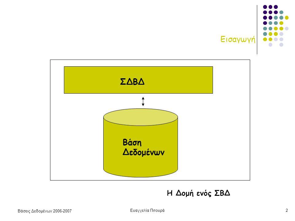 Βάσεις Δεδομένων 2006-2007 Ευαγγελία Πιτουρά3 Εισαγωγή ΜΕΡΟΣ 2 (Υλοποίηση ΣΔΒΔ) Αποθήκευση Ευρετήρια Εκτέλεση Ερωτήσεων Το εσωτερικό ενός ΣΔΒΔ Γενική Εικόνα του Μαθήματος ΜΕΡΟΣ 1 (Χρήση ΣΔΒΔ) 1.Μοντελοποίηση (Μοντέλο Ο/Σ, Σχεσιακό, Λογικός Σχεδιασμός) 2.Κανονικοποίηση 3.Προγραμματισμός (Σχεσιακή Άλγεβρα, Σχεσιακό Λογισμός, SQL) Δημιουργία/Κατασκευή, Εισαγωγή Δεδομένων, Επεξεργασία Δεδομένων