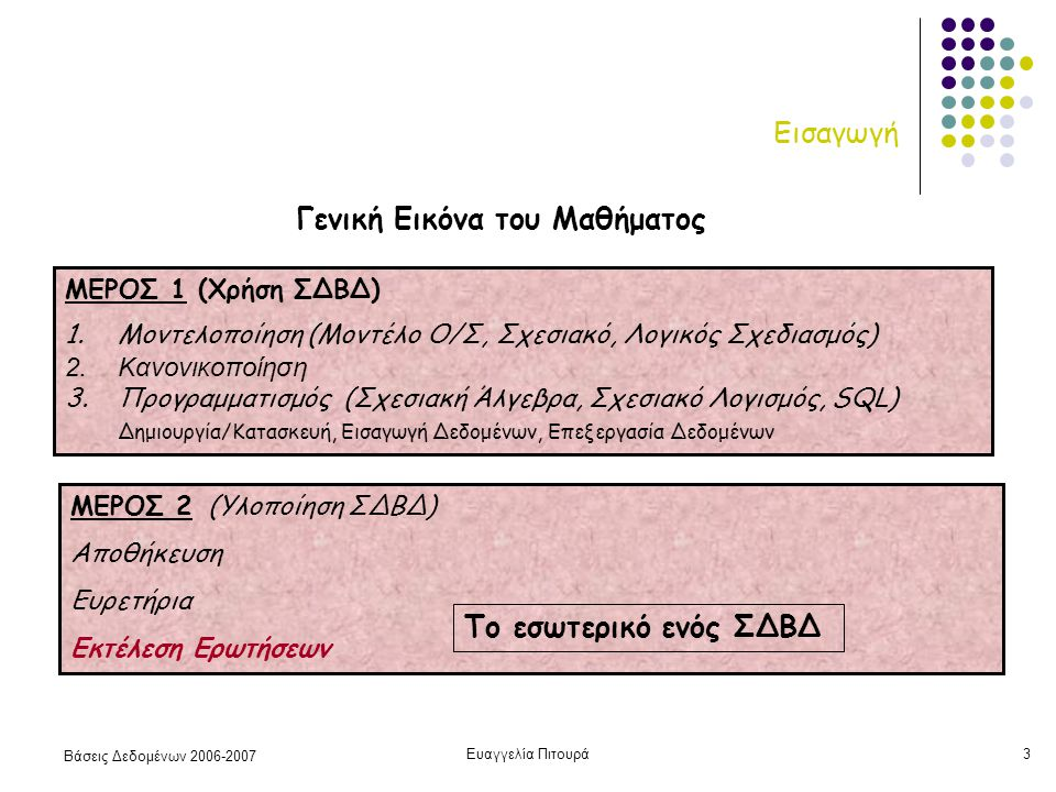 Βάσεις Δεδομένων 2006-2007 Ευαγγελία Πιτουρά24 Επιλογή: Συνθήκη Ισότητας Επιλογή - συνθήκη ισότητας Ε1 Σειριακή αναζήτηση σ Α = α (R) b R /2 αν το Α υποψήφιο κλειδί (οπότε το αποτέλεσμα έχει μόνο μία πλειάδα, σταματάμε την αναζήτηση μόλις τη βρούμε) bRbR Μπορεί να χρησιμοποιηθεί σε οποιοδήποτε αρχείο b R : αριθμός blocks της σχέσης R Διάβασμα (scan) όλου του αρχείου