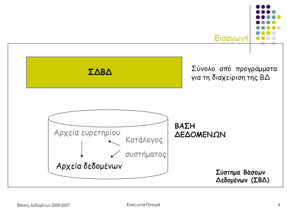 Βάσεις Δεδομένων 2006-2007 Ευαγγελία Πιτουρά4 Εισαγωγή ΒΑΣΗ ΔΕΔΟΜΕΝΩΝ Αρχεία δεδομένων Αρχεία ευρετηρίου Κατάλογος συστήματος ΣΔΒΔ Σύνολο από προγράμματα για τη διαχείριση της ΒΔ Σύστημα Βάσεων Δεδομένων (ΣΒΔ)